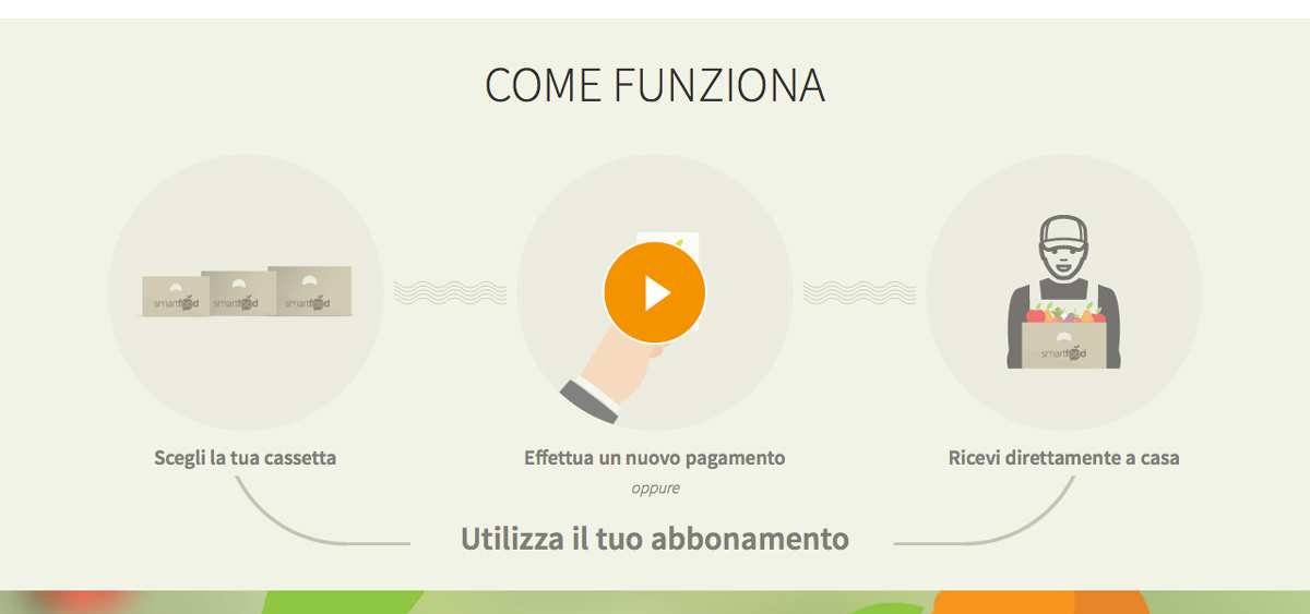 Smart Food sito web by websolute